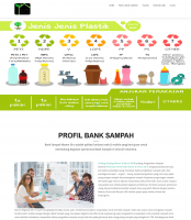 Download Aplikasi Bank Sampah Berbasis Codeigniter